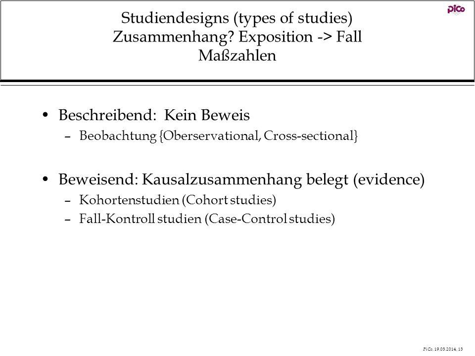 PiCo, 19.05.2014, 13 Studiendesigns (types of studies) Zusammenhang? Exposition -> Fall Maßzahlen Beschreibend: Kein Beweis –Beobachtung {Oberservatio