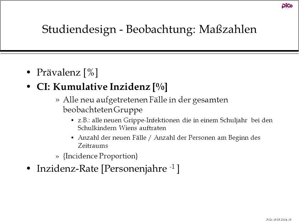 PiCo, 19.05.2014, 15 Studiendesign - Beobachtung: Maßzahlen Prävalenz [%] CI: Kumulative Inzidenz [%] »Alle neu aufgetretenen Fälle in der gesamten be