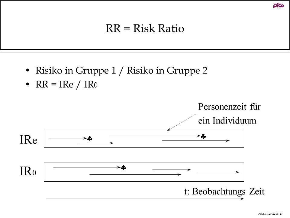 PiCo, 19.05.2014, 17 RR = Risk Ratio Risiko in Gruppe 1 / Risiko in Gruppe 2 RR = IRe / IR 0 t: Beobachtungs Zeit Personenzeit für ein Individuum IR e