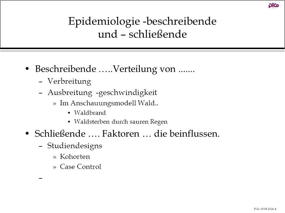 PiCo, 19.05.2014, 4 Epidemiologie -beschreibende und – schließende Beschreibende …..Verteilung von....... –Verbreitung –Ausbreitung -geschwindigkeit »