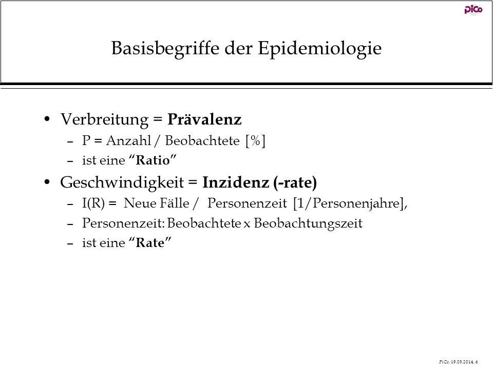 PiCo, 19.05.2014, 6 Basisbegriffe der Epidemiologie Verbreitung = Prävalenz –P = Anzahl / Beobachtete [%] –ist eine Ratio Geschwindigkeit = Inzidenz (