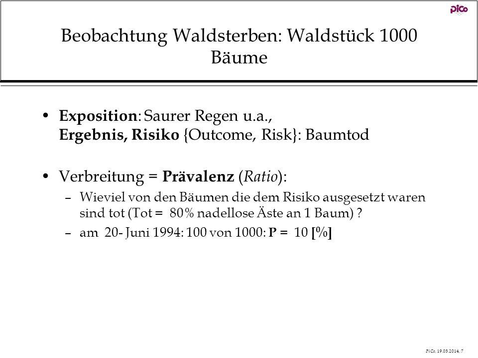 PiCo, 19.05.2014, 7 Beobachtung Waldsterben: Waldstück 1000 Bäume Exposition : Saurer Regen u.a., Ergebnis, Risiko {Outcome, Risk}: Baumtod Verbreitun
