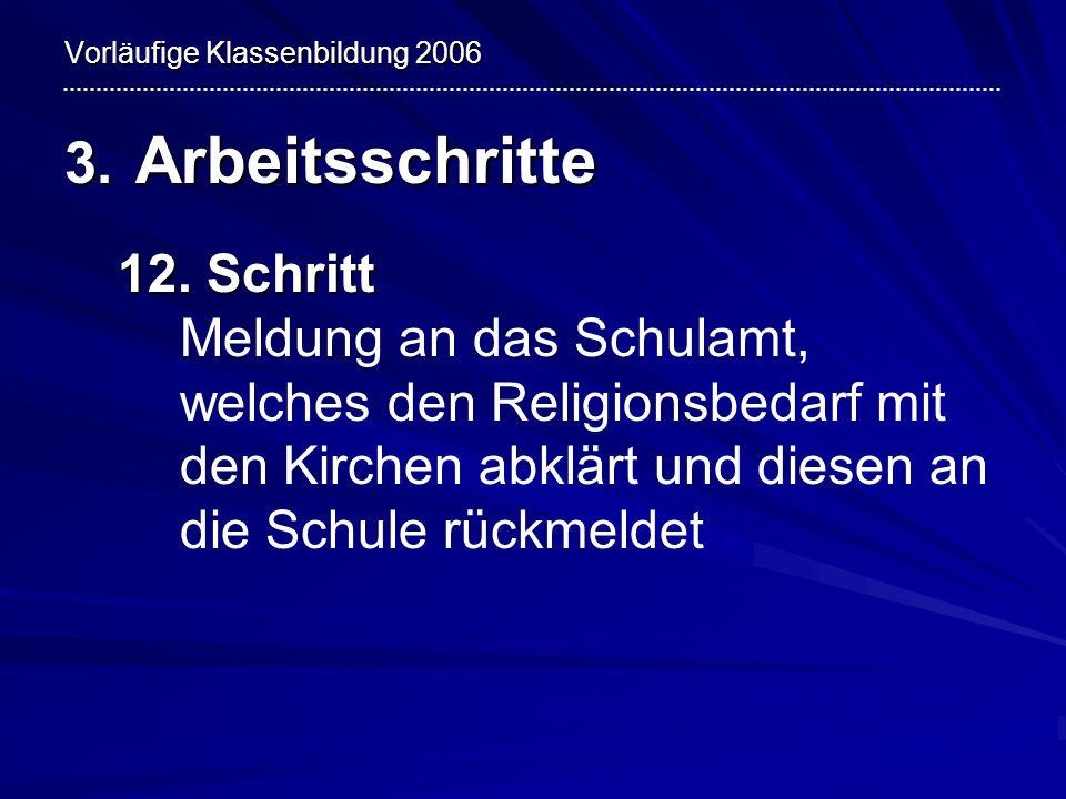 Vorläufige Klassenbildung 2006 3. Arbeitsschritte 12. Schritt 12. Schritt Meldung an das Schulamt, welches den Religionsbedarf mit den Kirchen abklärt