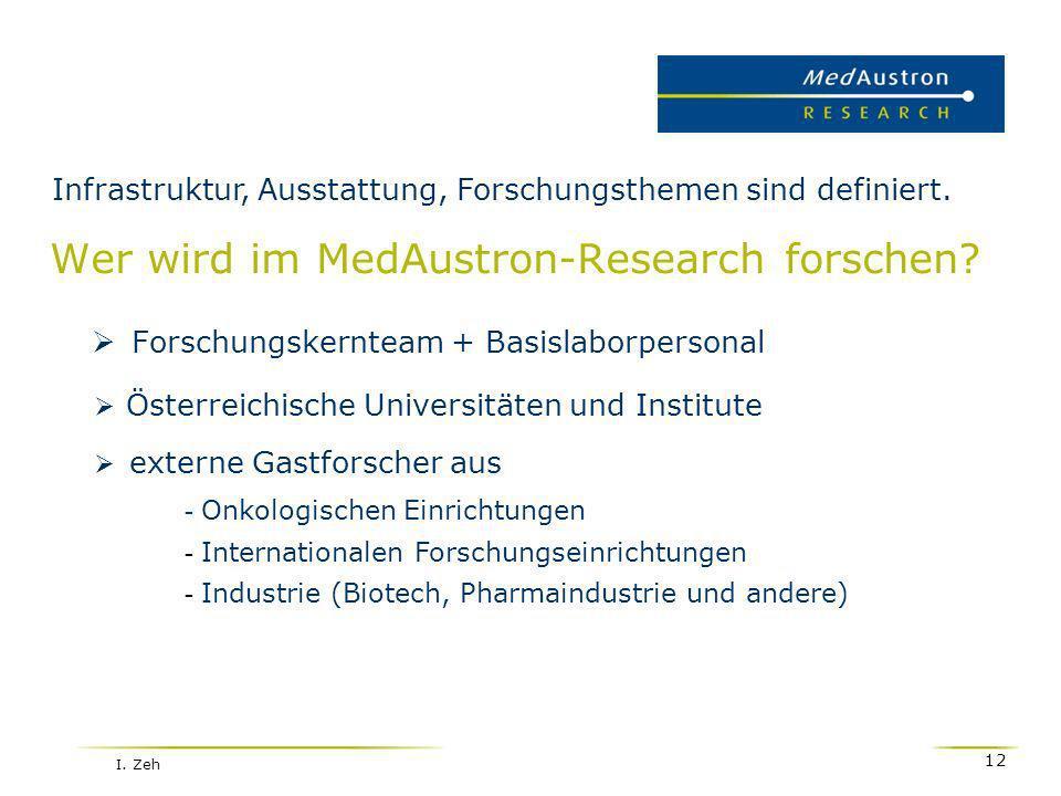 Wer wird im MedAustron-Research forschen? Forschungskernteam + Basislaborpersonal I. Zeh 12 Österreichische Universitäten und Institute externe Gastfo