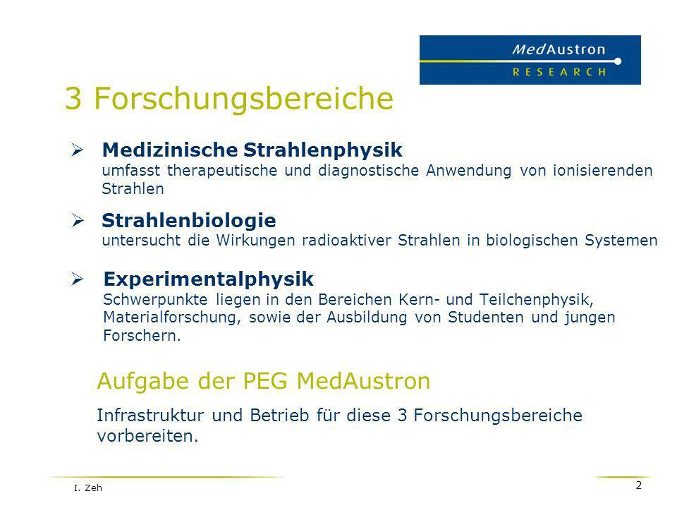 I. Zeh 13 Weitere Infos auf unserer Forschungs- homepage: www.medaustron-research.at