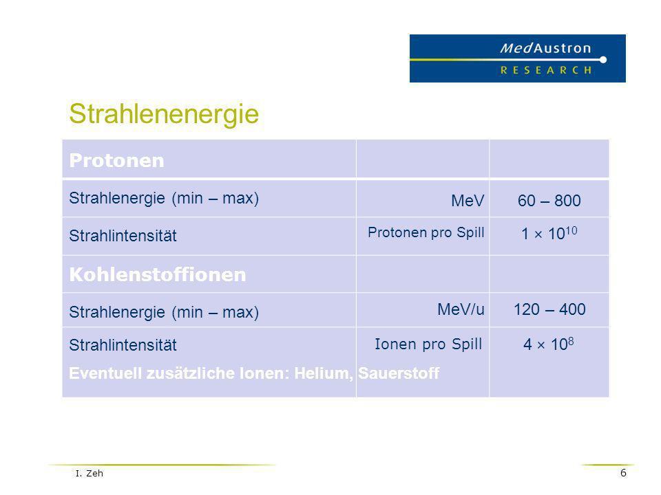 I. Zeh 6 Protonen Strahlenergie (min – max) MeV60 – 800 Strahlintensität Protonen pro Spill 1 × 10 10 Kohlenstoffionen Strahlenergie (min – max) MeV/u