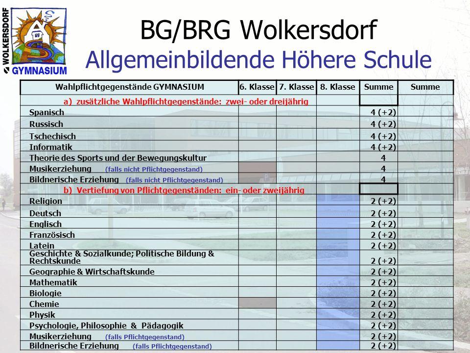 BG/BRG Wolkersdorf Allgemeinbildende Höhere Schule Wahlpflichtgegenstände REALGYMNASIUM 6.