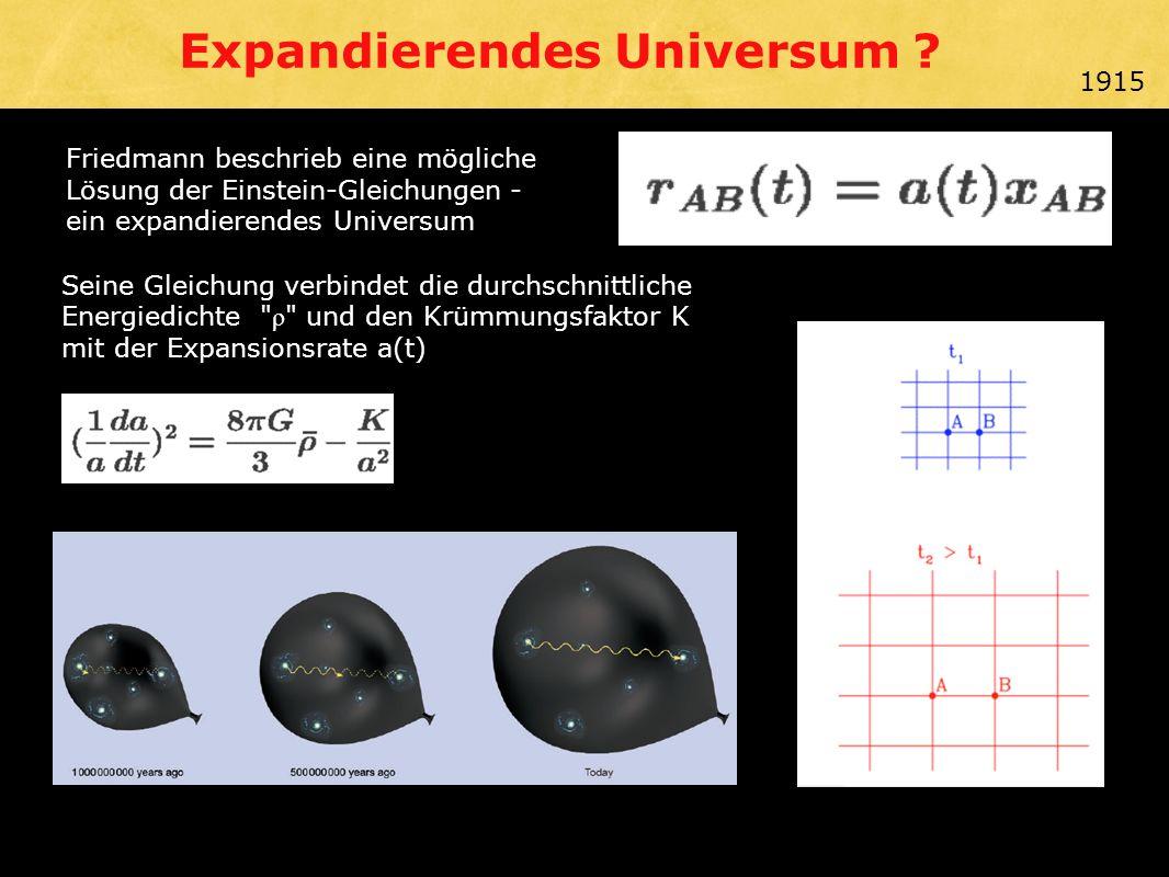 Friedmann beschrieb eine mögliche Lösung der Einstein-Gleichungen - ein expandierendes Universum Seine Gleichung verbindet die durchschnittliche Energiedichte ρ und den Krümmungsfaktor K mit der Expansionsrate a(t) 1915 Expandierendes Universum