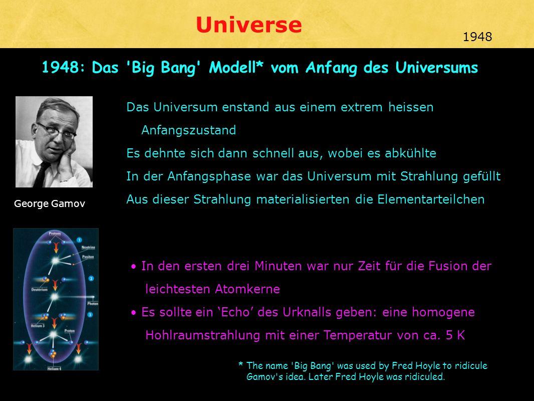 Das Universum enstand aus einem extrem heissen Anfangszustand Es dehnte sich dann schnell aus, wobei es abkühlte In der Anfangsphase war das Universum mit Strahlung gefüllt Aus dieser Strahlung materialisierten die Elementarteilchen 11948: Das Big Bang Modell* vom Anfang des Universums Universe George Gamov * The name Big Bang was used by Fred Hoyle to ridicule Gamov s idea.