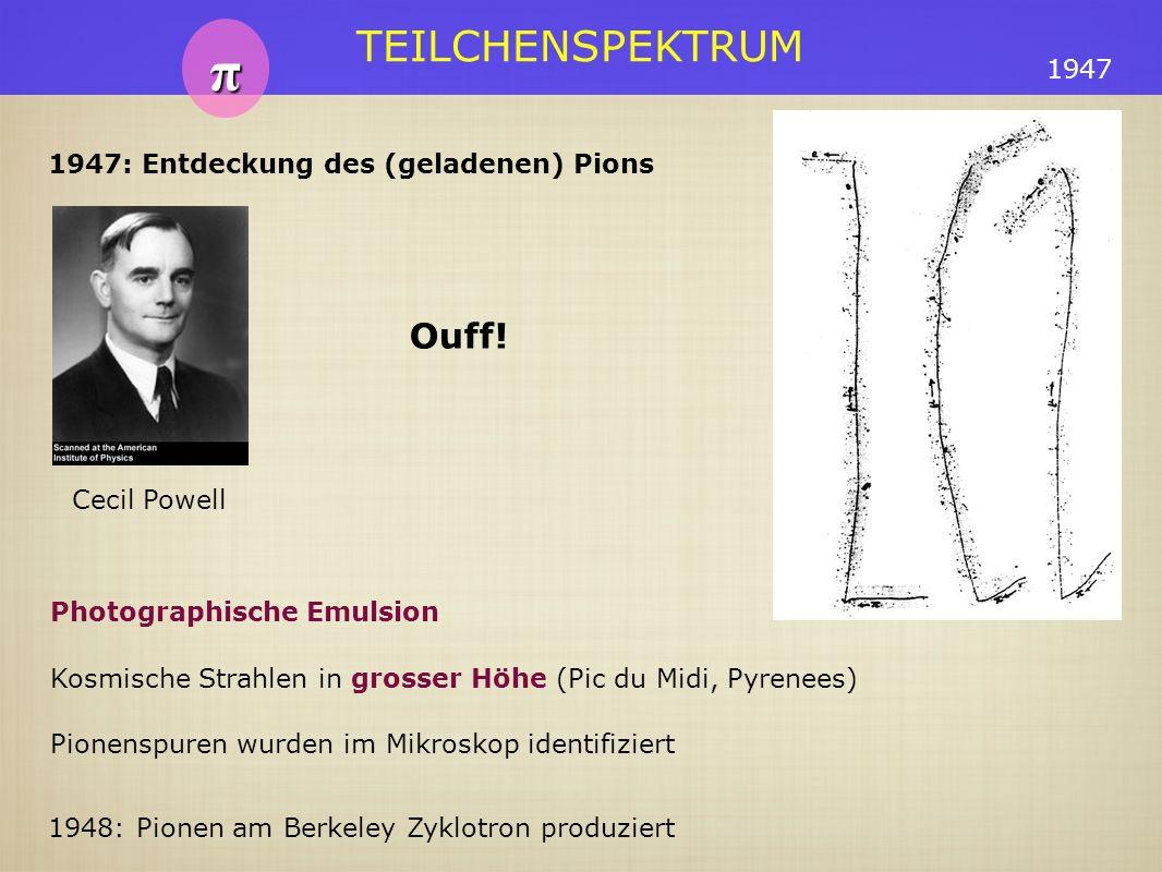 TEILCHENSPEKTRUM π 1947 1948: Pionen am Berkeley Zyklotron produziert Photographische Emulsion Kosmische Strahlen in grosser Höhe (Pic du Midi, Pyrenees) Pionenspuren wurden im Mikroskop identifiziert 1947: Entdeckung des (geladenen) Pions Cecil Powell Ouff!