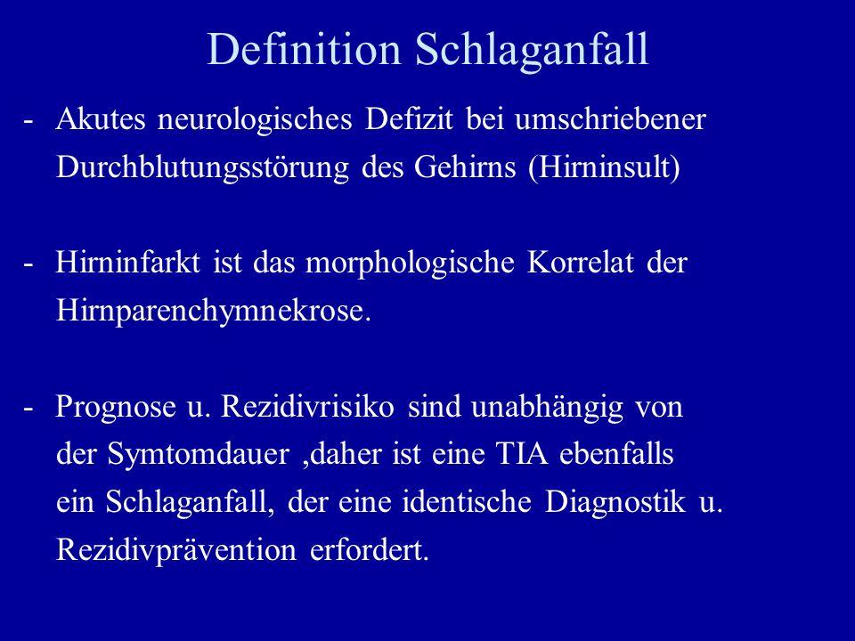 Definition Schlaganfall -Akutes neurologisches Defizit bei umschriebener Durchblutungsstörung des Gehirns (Hirninsult) -Hirninfarkt ist das morphologi