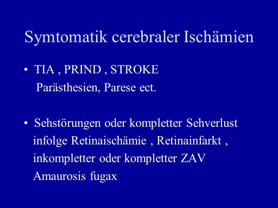 Symtomatik cerebraler Ischämien TIA, PRIND, STROKE Parästhesien, Parese ect. Sehstörungen oder kompletter Sehverlust infolge Retinaischämie, Retinainf