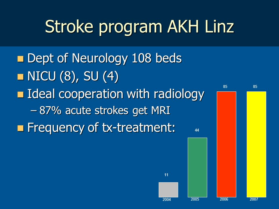 Stroke program AKH Linz Dept of Neurology 108 beds Dept of Neurology 108 beds NICU (8), SU (4) NICU (8), SU (4) Ideal cooperation with radiology Ideal
