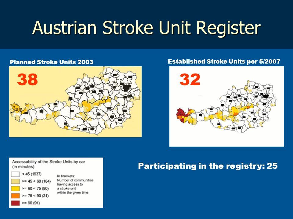 Austrian Stroke Unit Register Established Stroke Units per 5/2007 Planned Stroke Units 2003 3238 Participating in the registry: 25