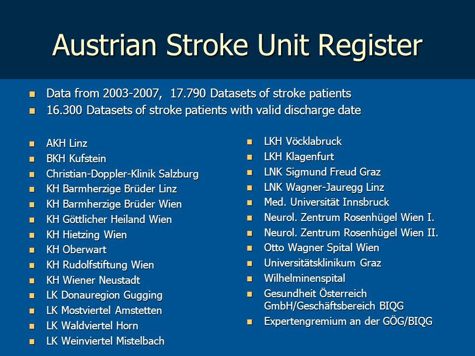 Austrian Stroke Unit Register Data from 2003-2007, 17.790 Datasets of stroke patients Data from 2003-2007, 17.790 Datasets of stroke patients 16.300 D