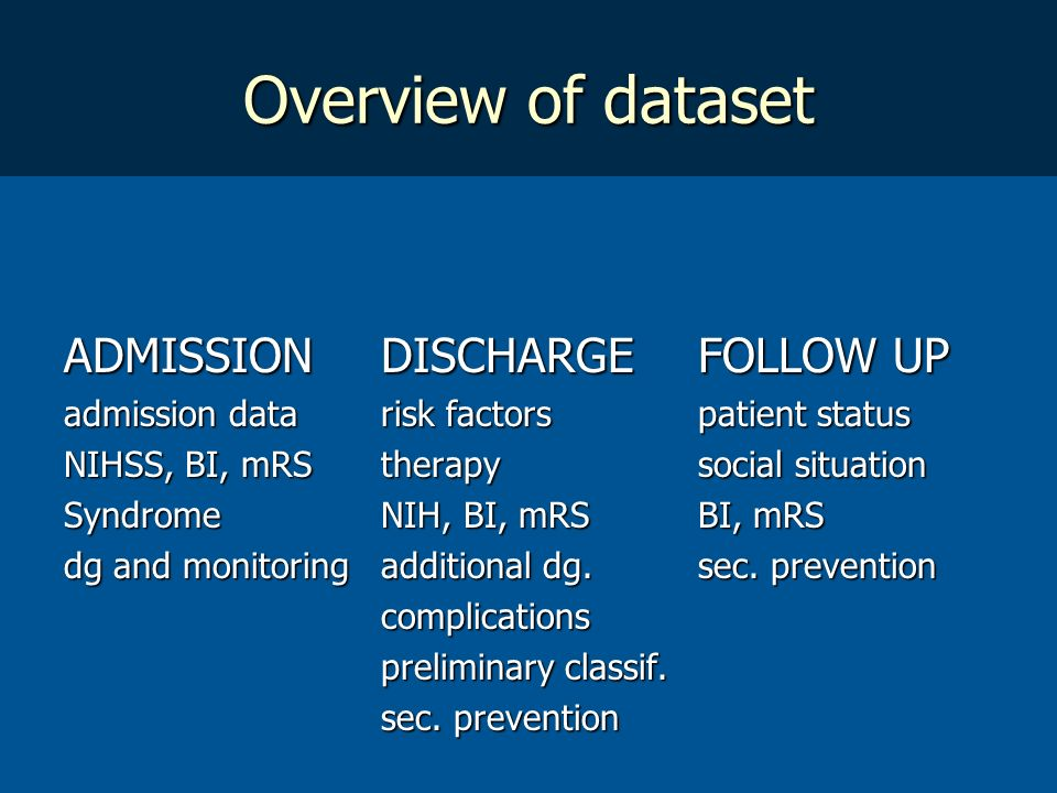 Overview of dataset ADMISSIONDISCHARGEFOLLOW UP admission datarisk factorspatient status NIHSS, BI, mRStherapysocial situation SyndromeNIH, BI, mRSBI,