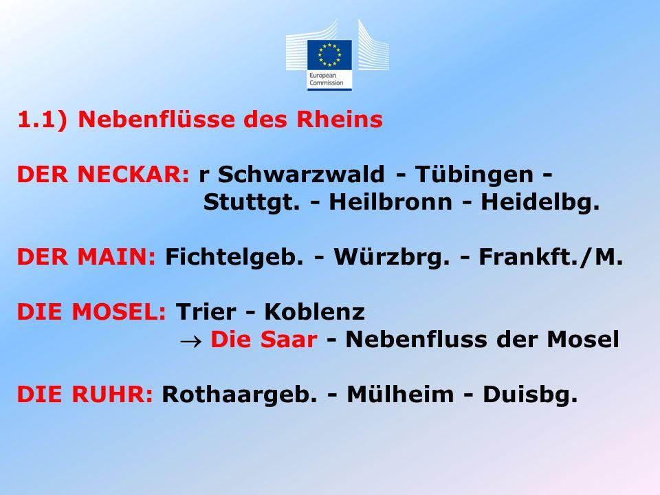 1.1) Nebenflüsse des Rheins DER NECKAR: r Schwarzwald - Tübingen - Stuttgt. - Heilbronn - Heidelbg. DER MAIN: Fichtelgeb. - Würzbrg. - Frankft./M. DIE