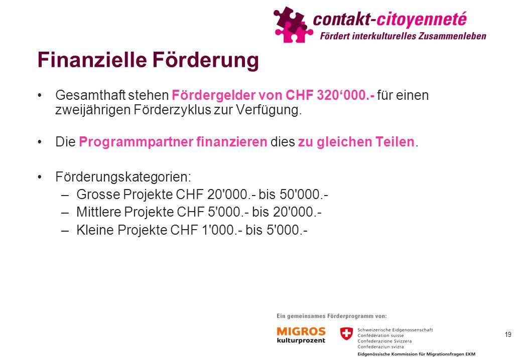 Finanzielle Förderung Gesamthaft stehen Fördergelder von CHF 320000.- für einen zweijährigen Förderzyklus zur Verfügung.