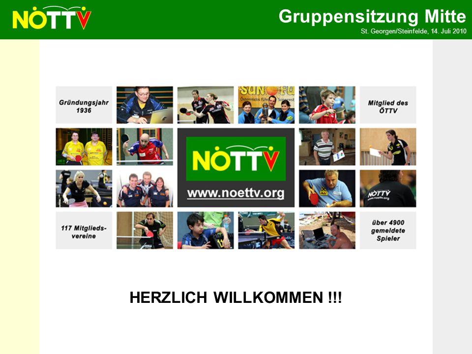 Gruppensitzung Mitte St. Georgen/Steinfelde, 14. Juli 2010 HERZLICH WILLKOMMEN !!!