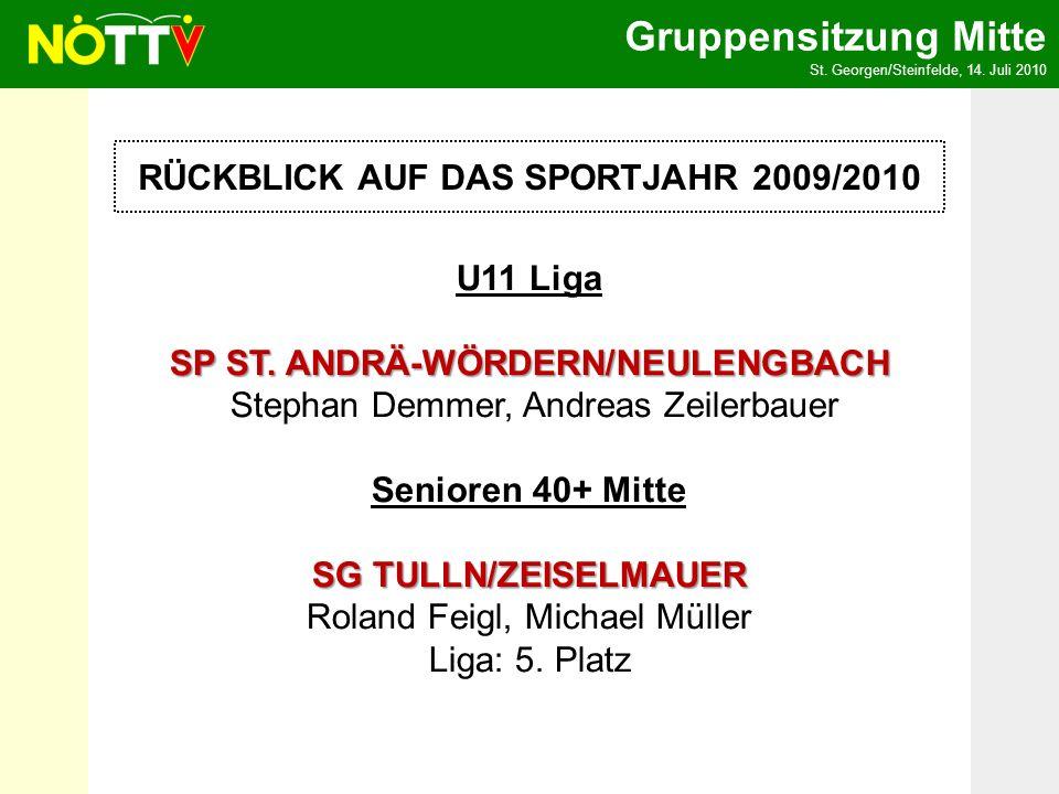 Gruppensitzung Mitte St. Georgen/Steinfelde, 14.