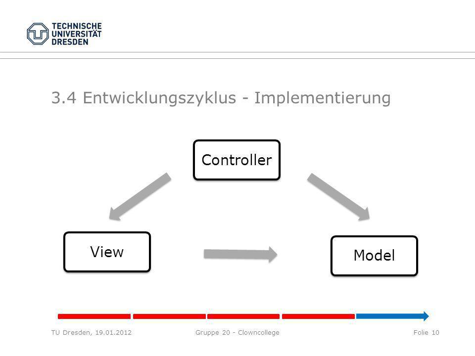3.4 Entwicklungszyklus - Implementierung ControllerModelView TU Dresden, 19.01.2012Gruppe 20 - ClowncollegeFolie 10