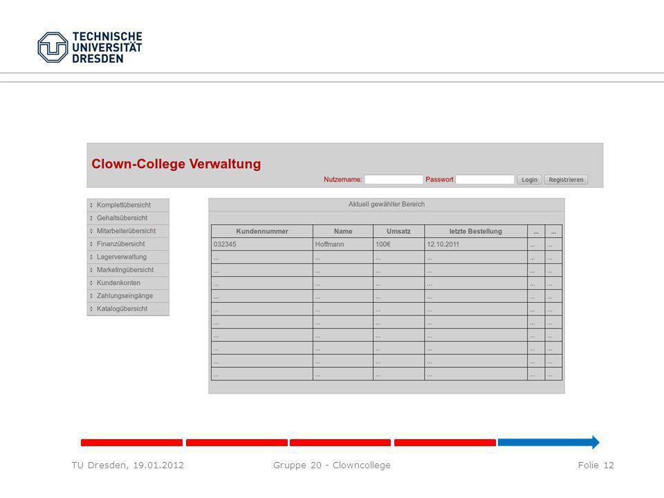 TU Dresden, 19.01.2012Gruppe 20 - ClowncollegeFolie 12
