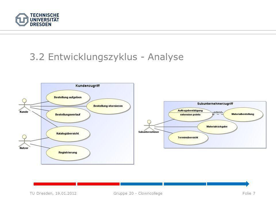 3.2 Entwicklungszyklus - Analyse TU Dresden, 19.01.2012Gruppe 20 - ClowncollegeFolie 7