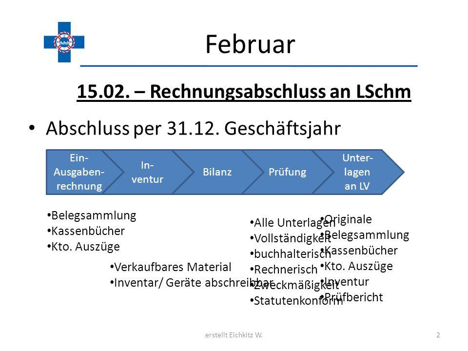 Februar 2erstellt Eichkitz W. 15.02. – Rechnungsabschluss an LSchm Abschluss per 31.12. Geschäftsjahr Ein- Ausgaben- rechnung In- ventur BilanzPrüfung