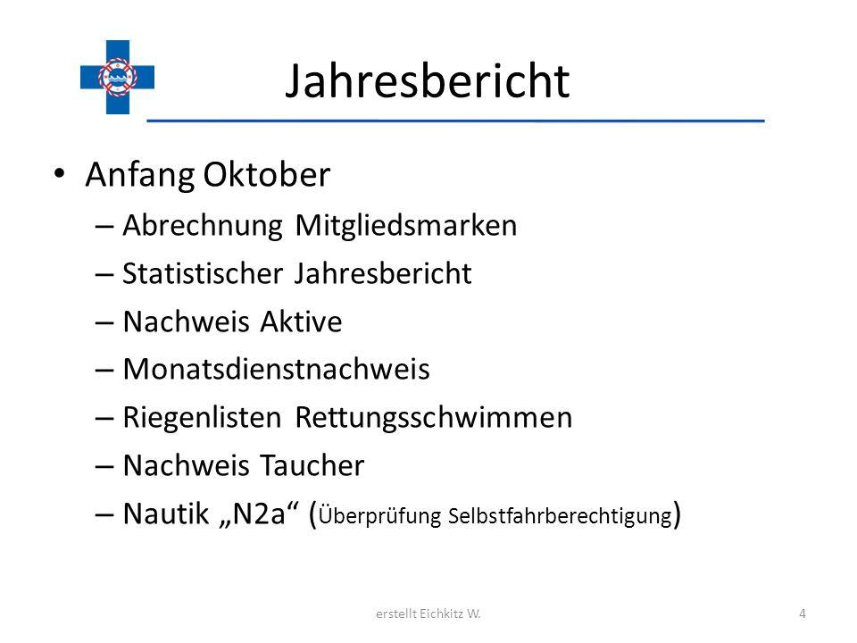 Jahresbericht Anfang Oktober – Abrechnung Mitgliedsmarken – Statistischer Jahresbericht – Nachweis Aktive – Monatsdienstnachweis – Riegenlisten Rettun