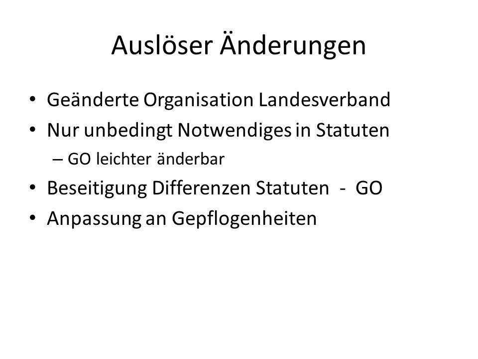 §5 Mitglieder §6 Rechte d.Mitgl.