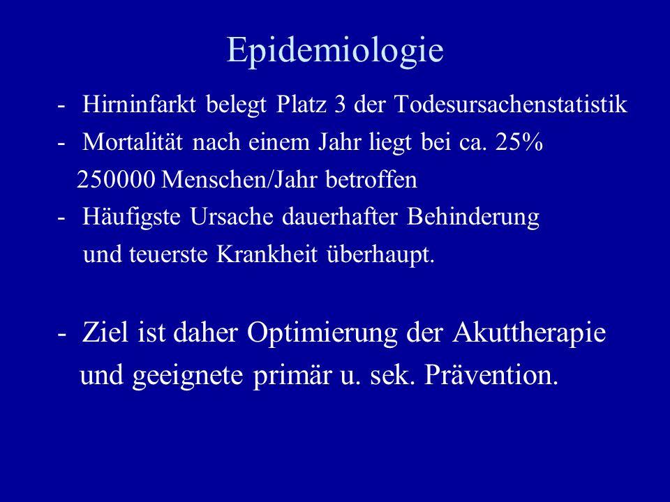 Epidemiologie -Hirninfarkt belegt Platz 3 der Todesursachenstatistik -Mortalität nach einem Jahr liegt bei ca. 25% 250000 Menschen/Jahr betroffen -Häu