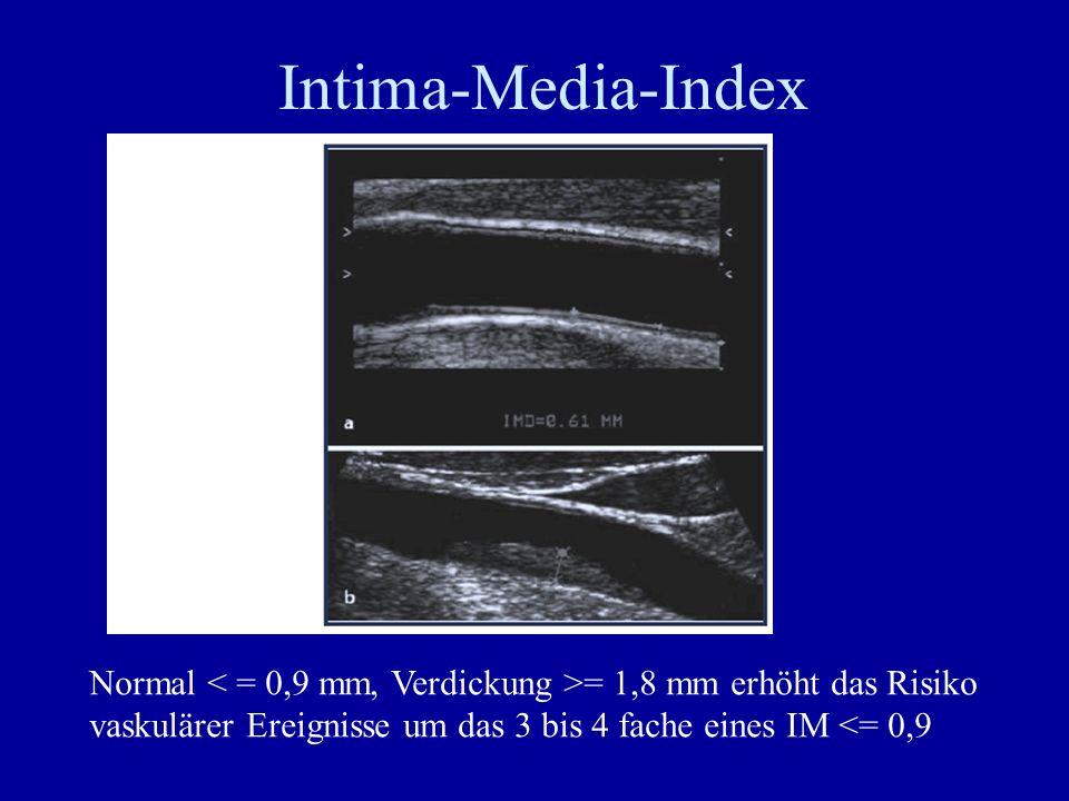 Intima-Media-Index Normal = 1,8 mm erhöht das Risiko vaskulärer Ereignisse um das 3 bis 4 fache eines IM <= 0,9