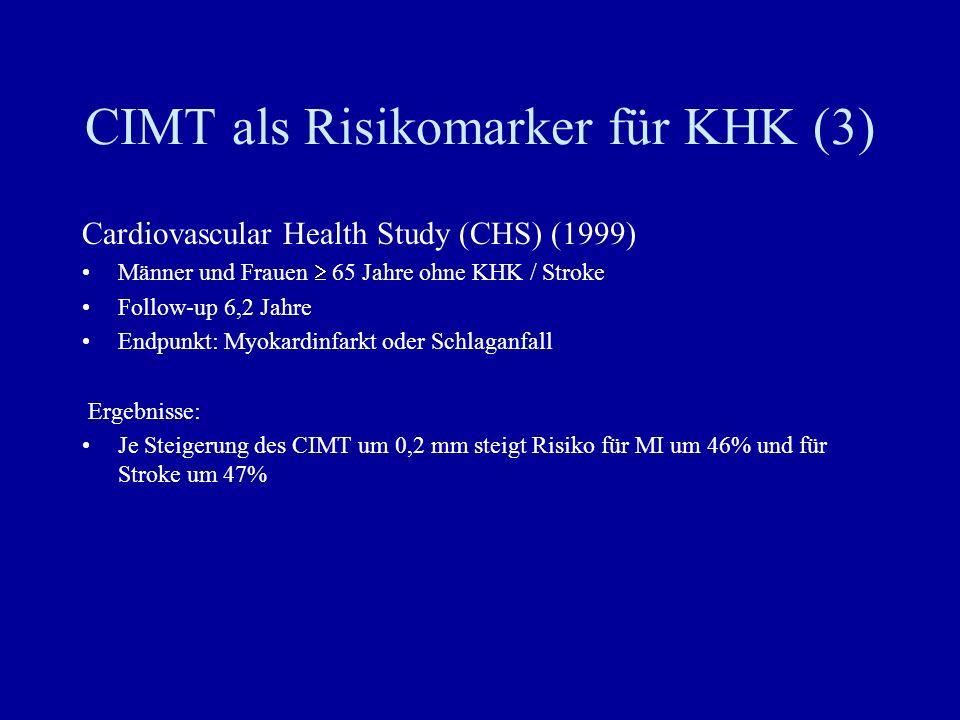 CIMT als Risikomarker für KHK (3) Cardiovascular Health Study (CHS) (1999) Männer und Frauen 65 Jahre ohne KHK / Stroke Follow-up 6,2 Jahre Endpunkt: