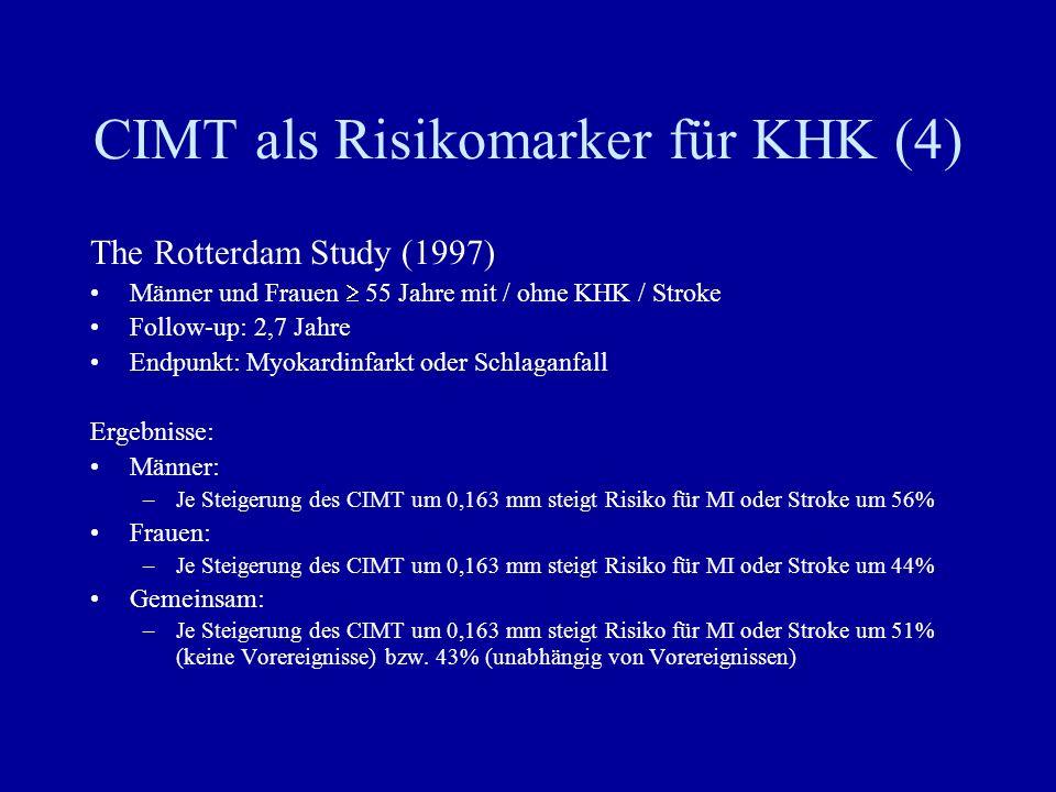 CIMT als Risikomarker für KHK (4) The Rotterdam Study (1997) Männer und Frauen 55 Jahre mit / ohne KHK / Stroke Follow-up: 2,7 Jahre Endpunkt: Myokard