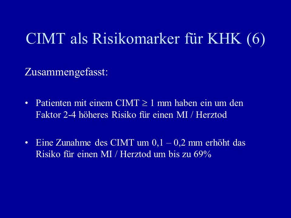 CIMT als Risikomarker für KHK (6) Zusammengefasst: Patienten mit einem CIMT 1 mm haben ein um den Faktor 2-4 höheres Risiko für einen MI / Herztod Ein