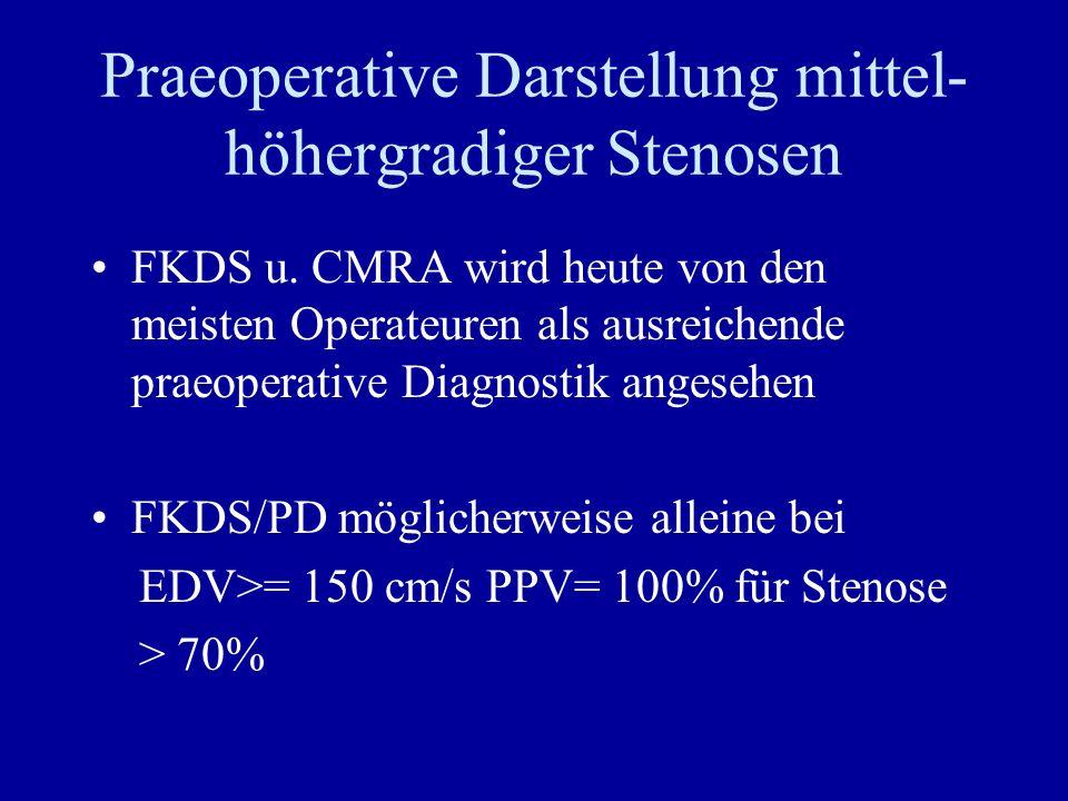 Praeoperative Darstellung mittel- höhergradiger Stenosen FKDS u. CMRA wird heute von den meisten Operateuren als ausreichende praeoperative Diagnostik