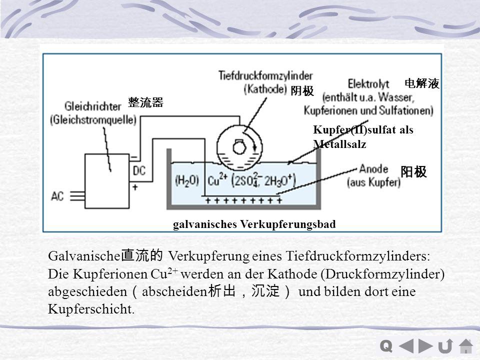 Q Galvanische Verkupferung eines Tiefdruckformzylinders: Die Kupferionen Cu 2+ werden an der Kathode (Druckformzylinder) abgeschieden abscheiden und b