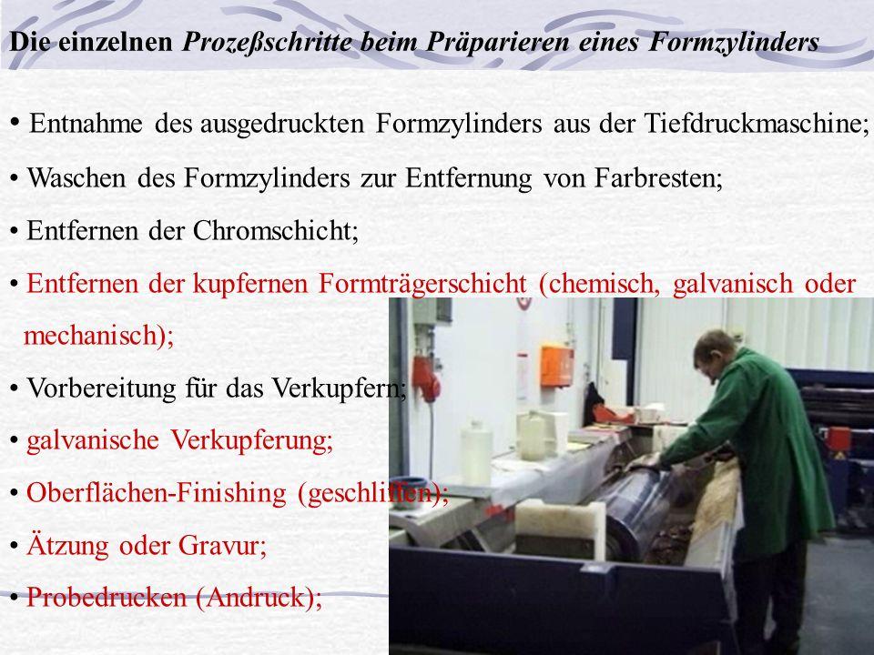 Q Die einzelnen Prozeßschritte beim Präparieren eines Formzylinders Entnahme des ausgedruckten Formzylinders aus der Tiefdruckmaschine; Waschen des Fo