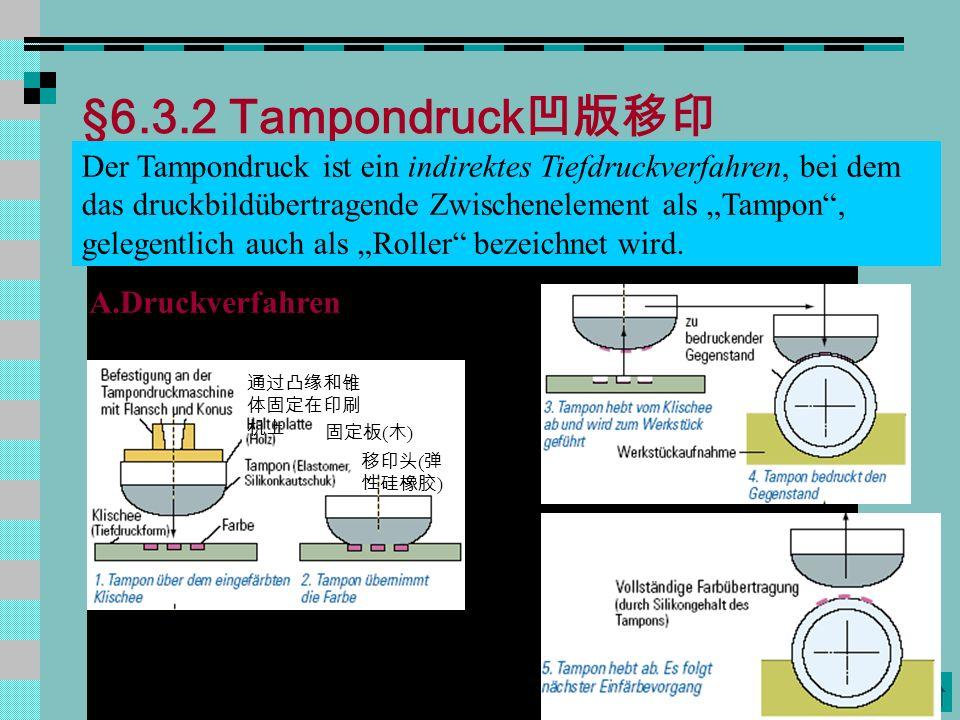 Q §6.3.2 Tampondruck Der Tampondruck ist ein indirektes Tiefdruckverfahren, bei dem das druckbildübertragende Zwischenelement als Tampon, gelegentlich