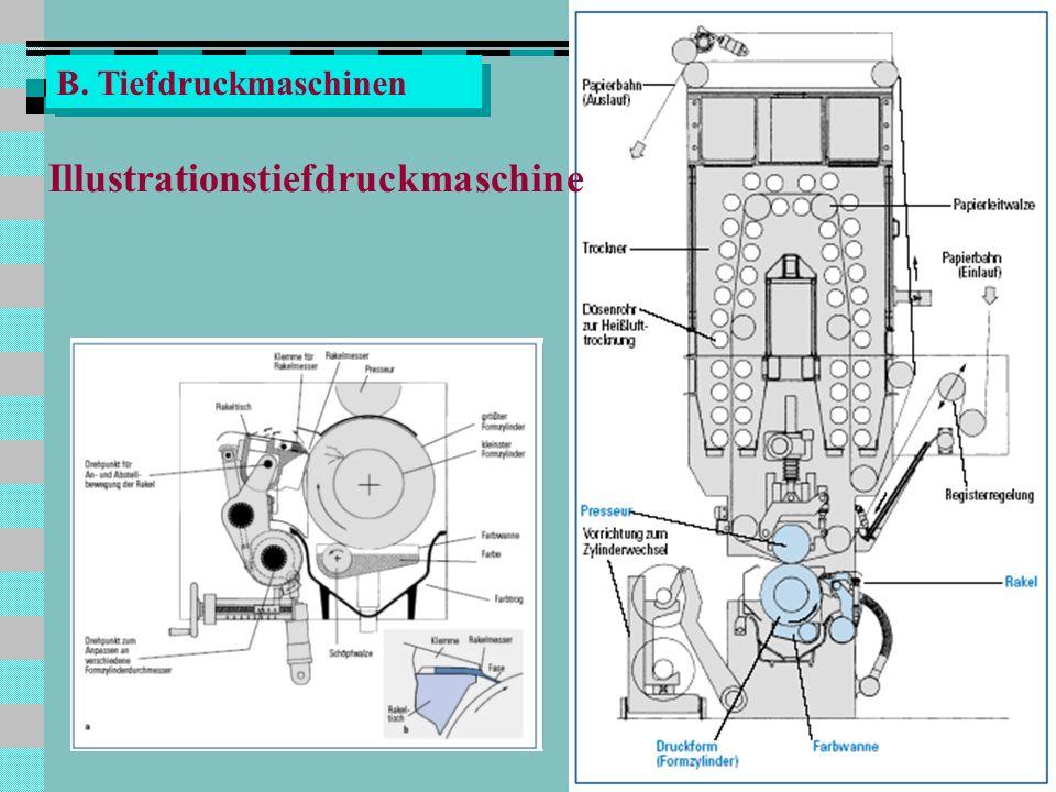 Q Illustrationstiefdruckmaschine B. Tiefdruckmaschinen