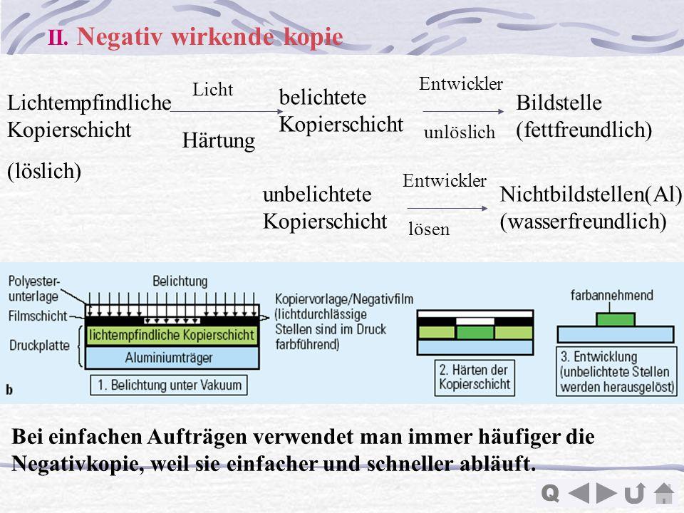 Q II. Negativ wirkende kopie Bei einfachen Aufträgen verwendet man immer häufiger die Negativkopie, weil sie einfacher und schneller abläuft. Licht Hä