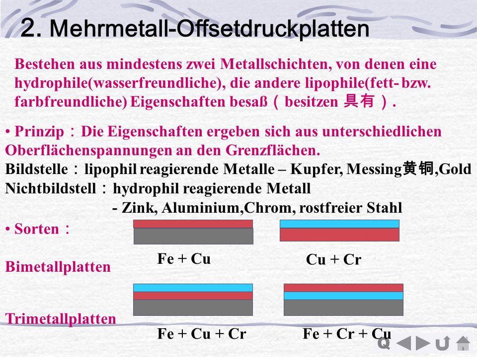 Q 2. Mehrmetall-Offsetdruckplatten Bestehen aus mindestens zwei Metallschichten, von denen eine hydrophile(wasserfreundliche), die andere lipophile(fe