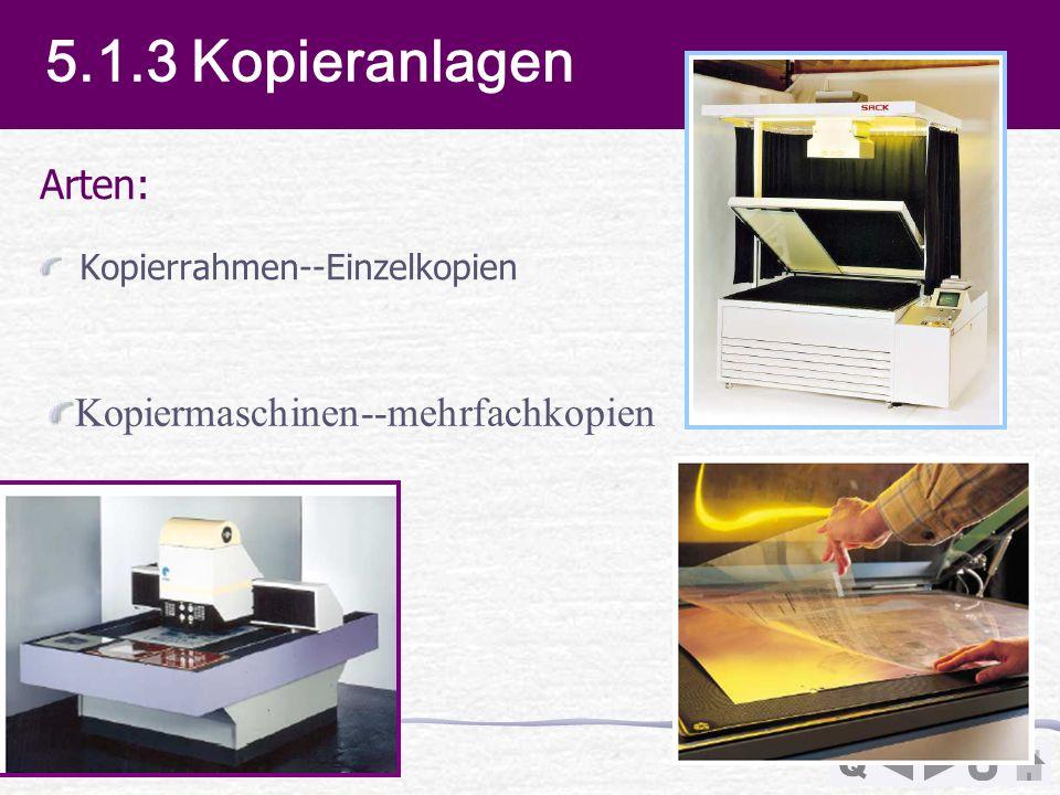 Q 5.1.3 Kopieranlagen Arten: Kopierrahmen--Einzelkopien Kopiermaschinen--mehrfachkopien