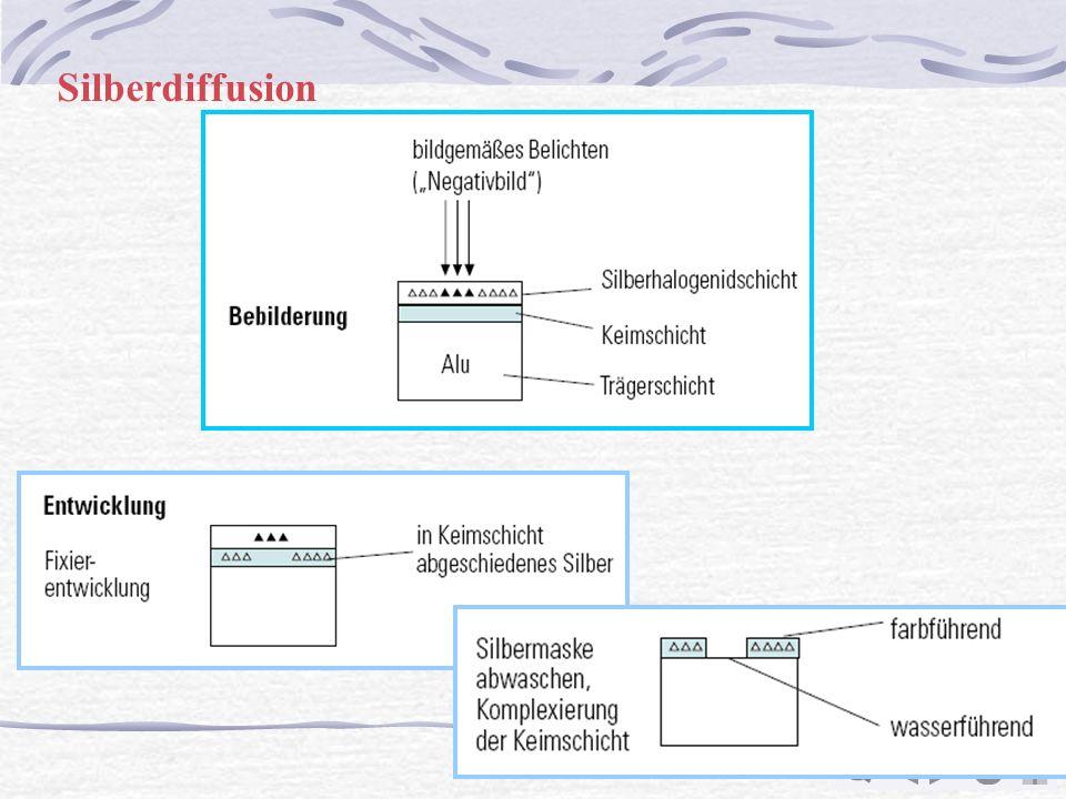 Q Silberdiffusion