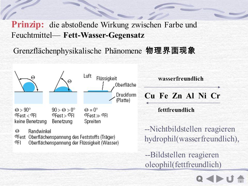 Q Prinzip: die abstoßende Wirkung zwischen Farbe und Feuchtmittel Fett-Wasser-Gegensatz Grenzflächenphysikalische Phänomene Cu Fe Zn Al Ni Cr --Nichtb