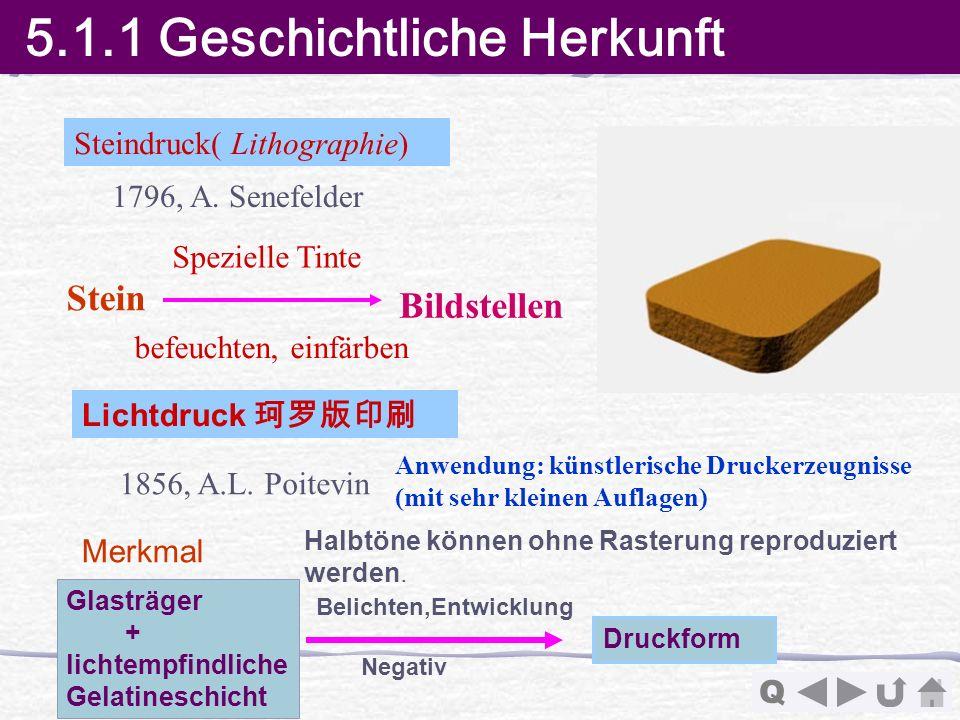 Q Steindruck( Lithographie) 1796, A. Senefelder Stein befeuchten, einfärben Spezielle Tinte Bildstellen 1856, A.L. Poitevin Merkmal Halbtöne können oh