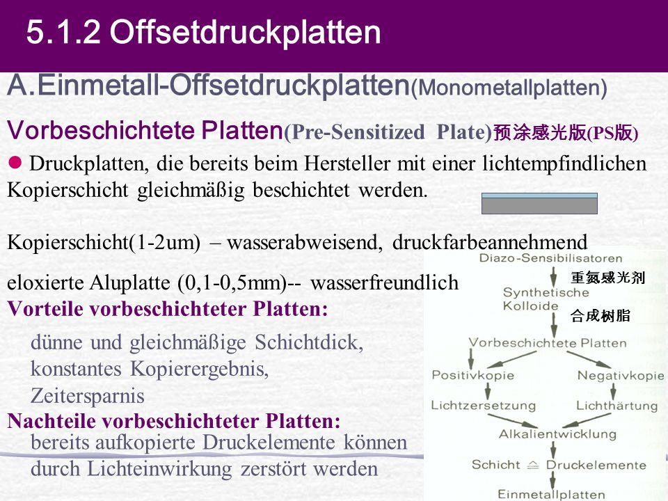 Q A.Einmetall-Offsetdruckplatten (Monometallplatten) Vorteile vorbeschichteter Platten: dünne und gleichmäßige Schichtdick, konstantes Kopierergebnis,