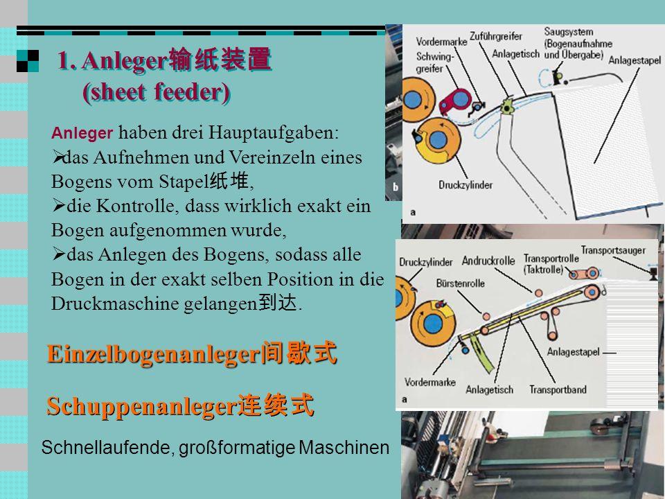 QQ A. Bogen-Offsetdruckmaschinen Auslegerbereich Druckwerken Anlegerbereich Speedmaster SM 74-5-P-H, Heidelberg