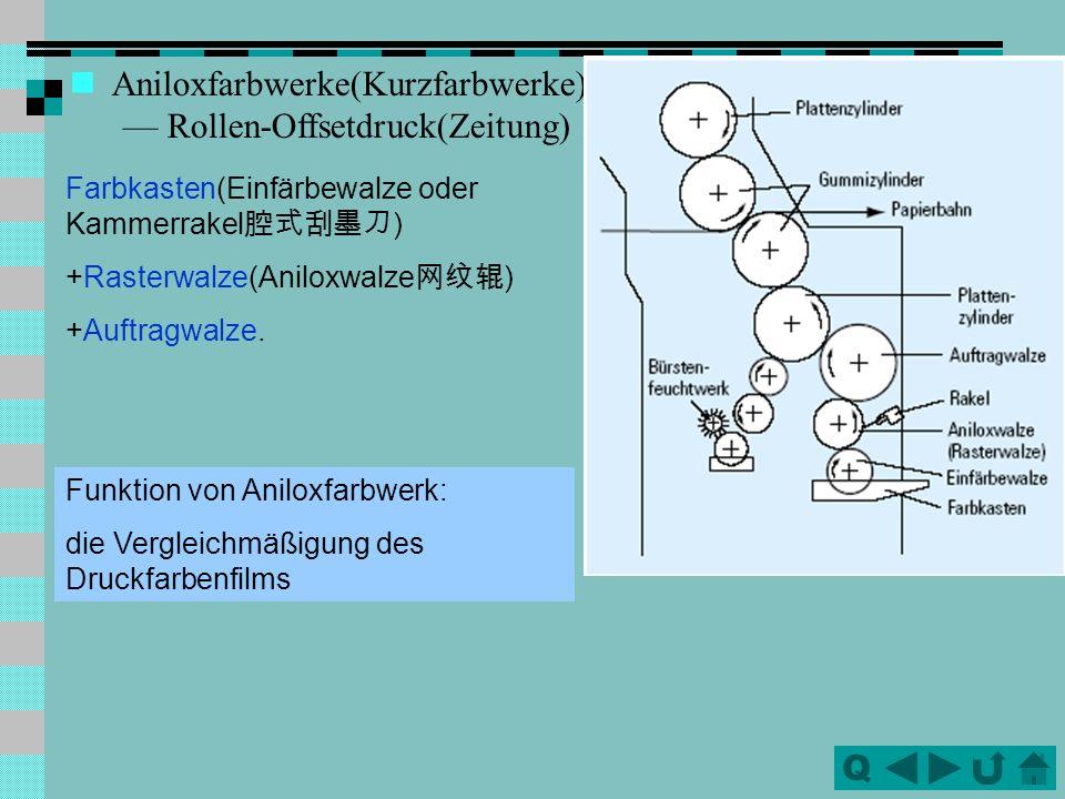 QQ Farbwerkprinzipien Walzenfarbwerke --Bogen-Offsetdruck Heberfarbwerk Filmfarbwerk Speedmaster 102(Heidelberg) Roland 700 (MAN Roland); Rapida 104 (