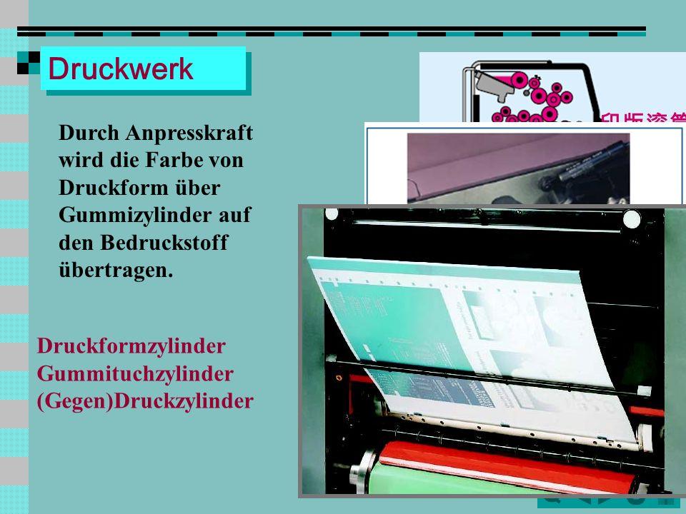 QQ Aniloxfarbwerke(Kurzfarbwerke) Rollen-Offsetdruck(Zeitung) Farbkasten(Einfärbewalze oder Kammerrakel ) +Rasterwalze(Aniloxwalze ) +Auftragwalze. Fu